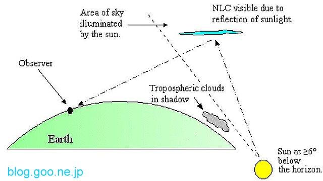 Noctilucent3