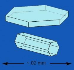 IceCrystals