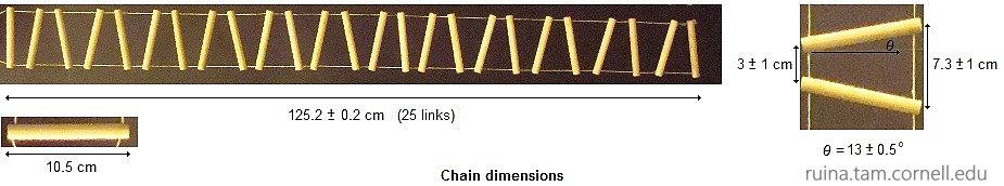 ChainDrop3
