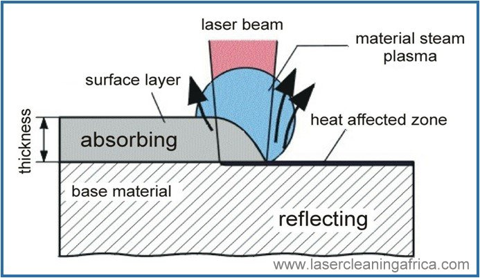 LaserCleaning1