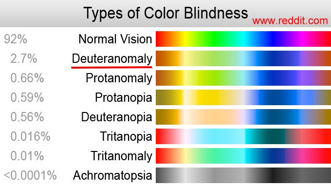 ColorBlindnessGlasses1