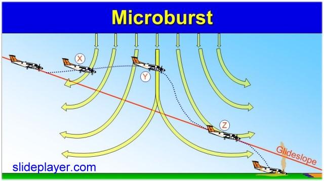 microburst4